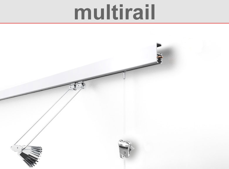 Bilderschiene multirail